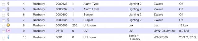 multisensor_list_of_devices